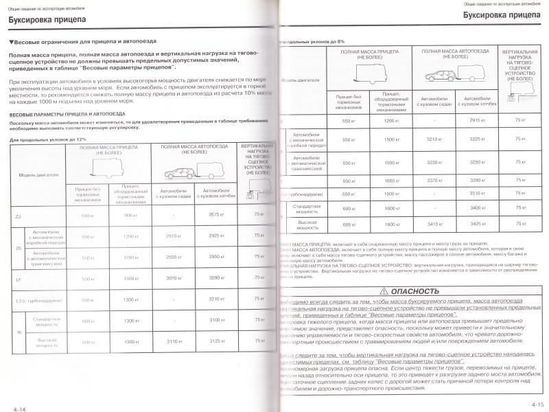 Страница инструкции по эксплуатации автомобиля Мазда3, подтверждающая, что автомобиль может эксплуатироваться с прицепом.