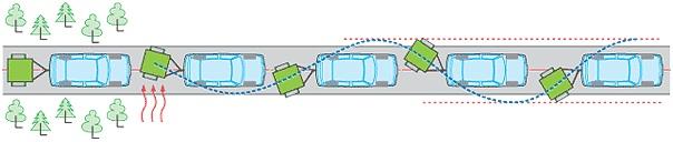 Горизонтальные колебания прицепа (схема)