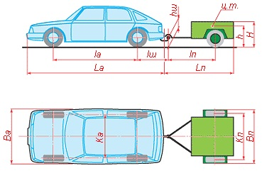Основные размеры автопоезда (схема)
