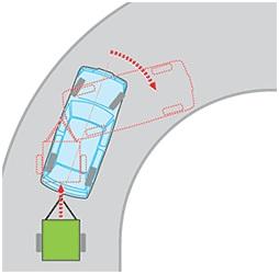 Складывание автопоезда при торможении в повороте (схема)