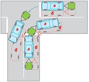 Управление легковым прицепом при повороте на перекрёстке (схема)
